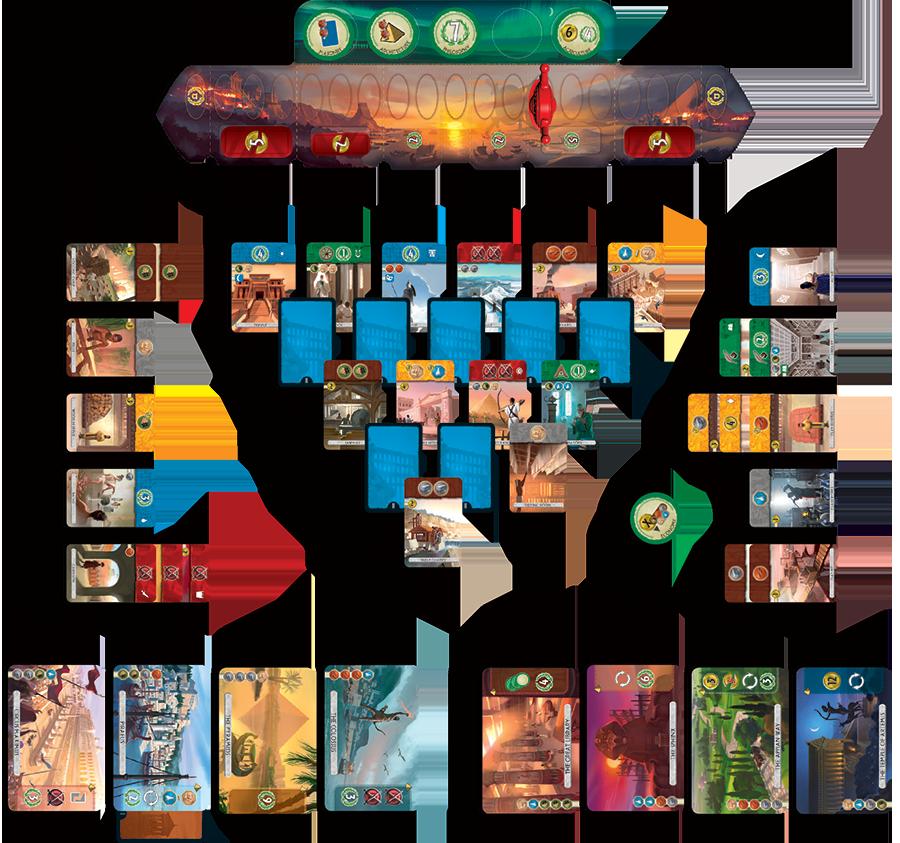7 wonders duel cartes